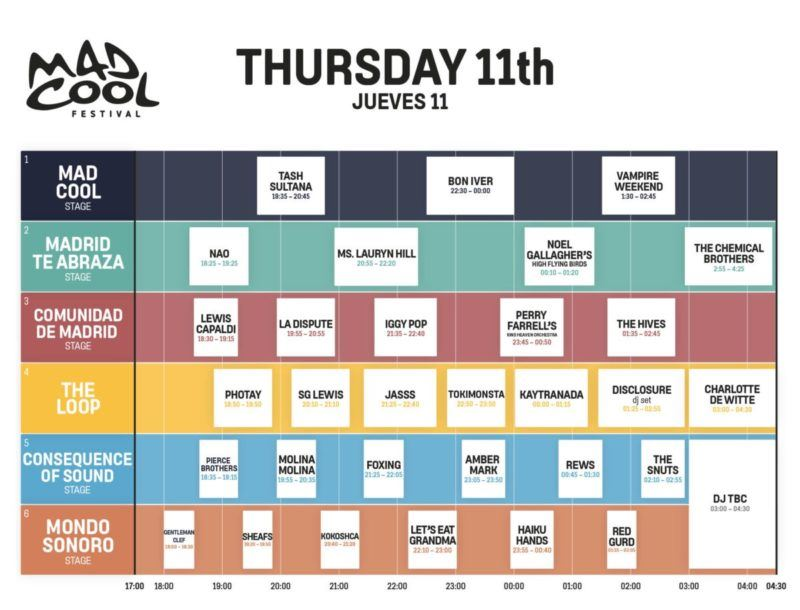 Mad Cool Festival 2021 2