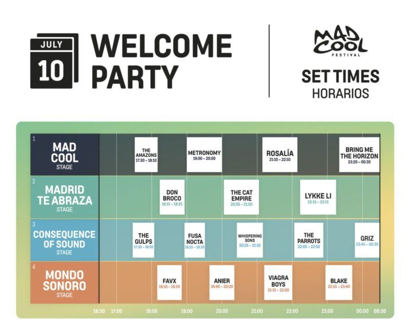 Mad Cool Festival 2021 1