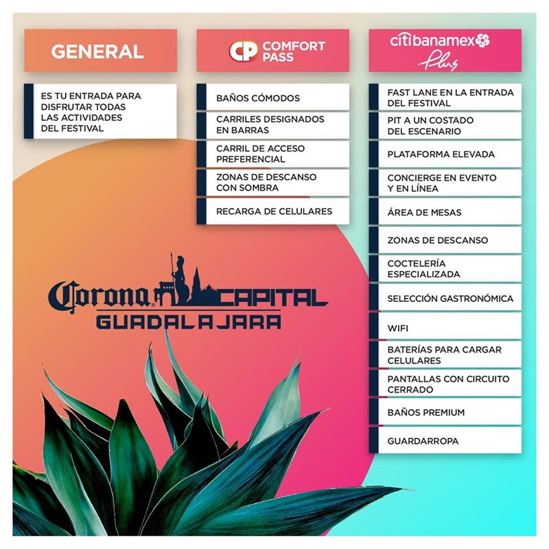 boletos corona capital guadalajara 2020
